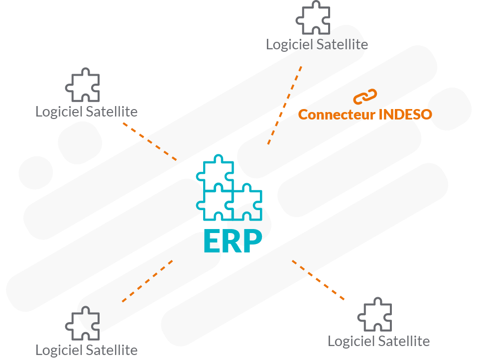 Illustration équipe experts en développement sur mesure et business intelligence